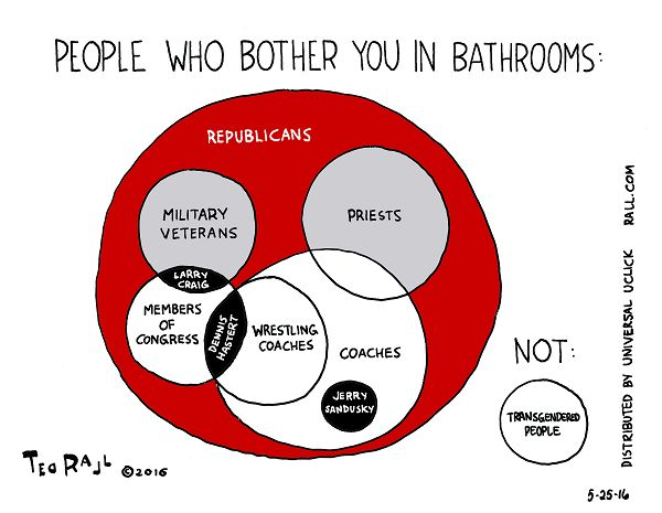 "After North Carolina passed HB2, the ""Bathroom Law"" designed to prevent transgendered people from bothering cis people in restrooms, I began thinking about the universe of high-profile Americans who really do cause mayhem in johns. Mostly, they're Republican senators, coaches, and Republican Congressman who are also coaches."